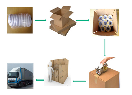 packing of Duct tape jumbo roll